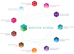 Le Groupe Biotech Dental
